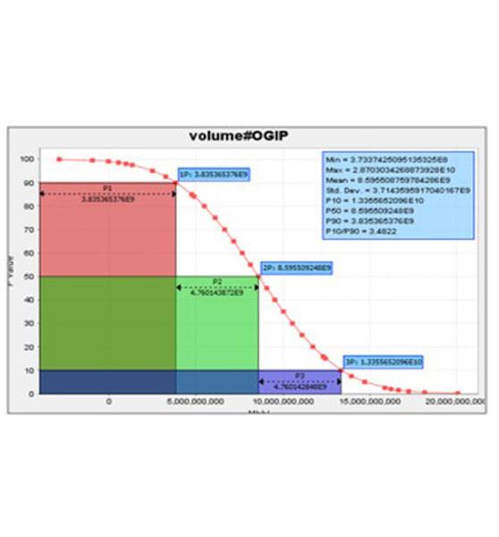 OGRE---OIGP-Graph