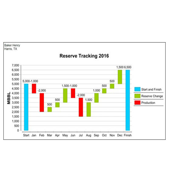 reserve-tracking